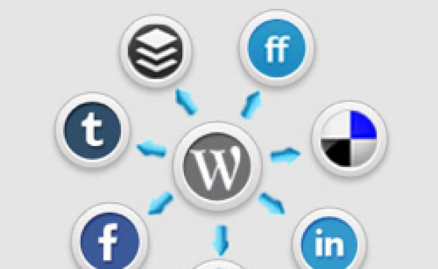 How to Auto Post to Facebook and Twitter From WordPress