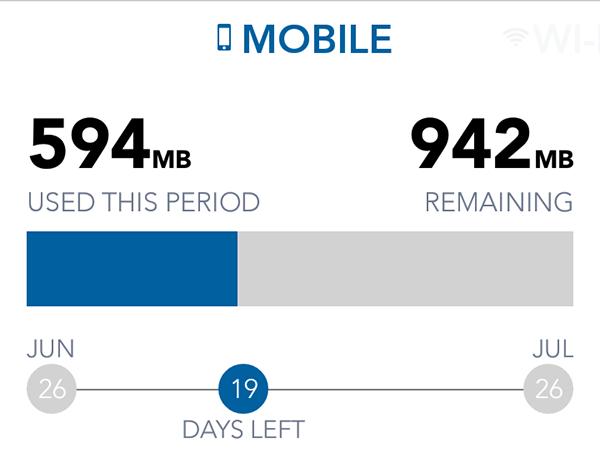 Mobile Data Plan
