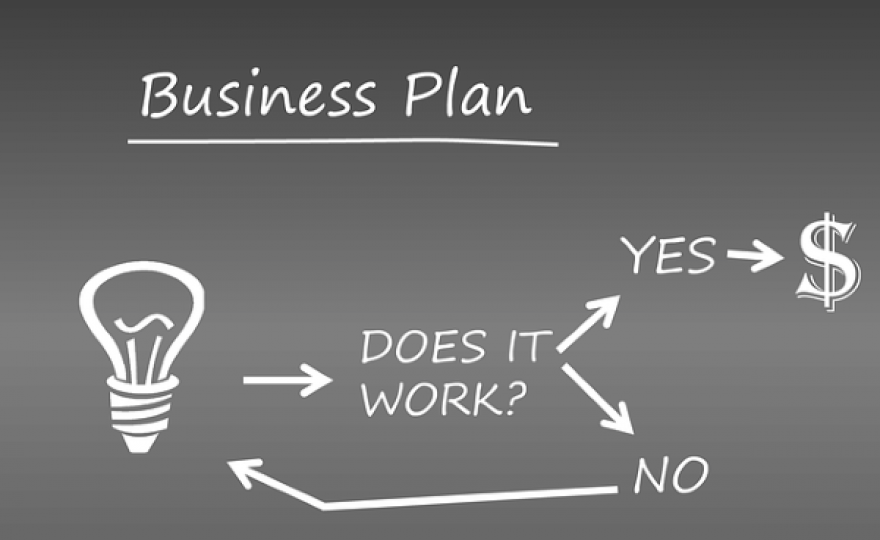 Why Your eCommerce Store Needs a Business Plan and How to Write One