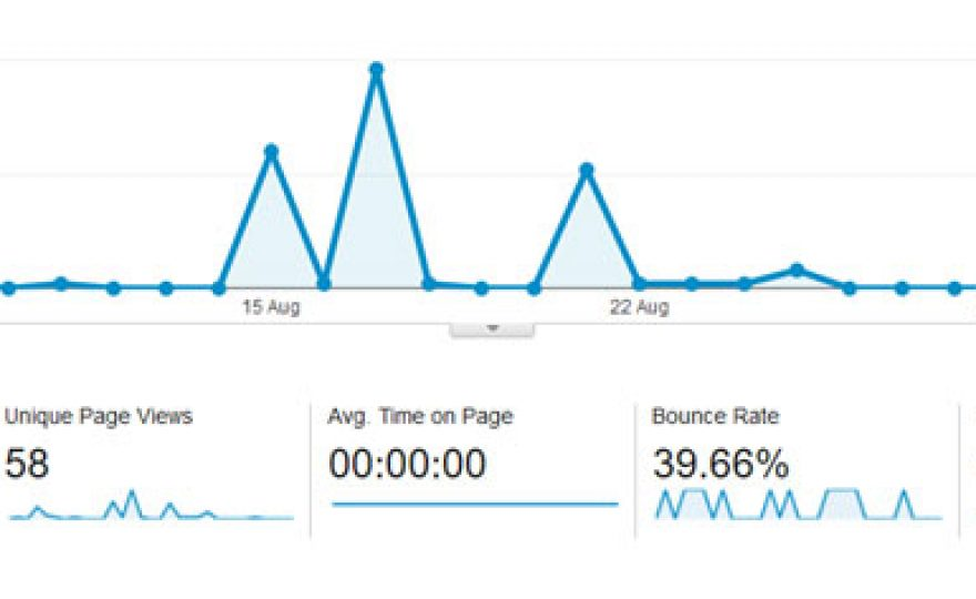 How to Lower Bounce Rates on Your WordPress Website