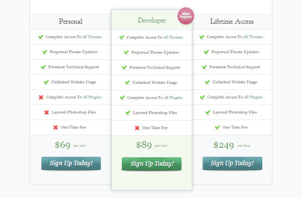 Pricing Table Elegant Themes